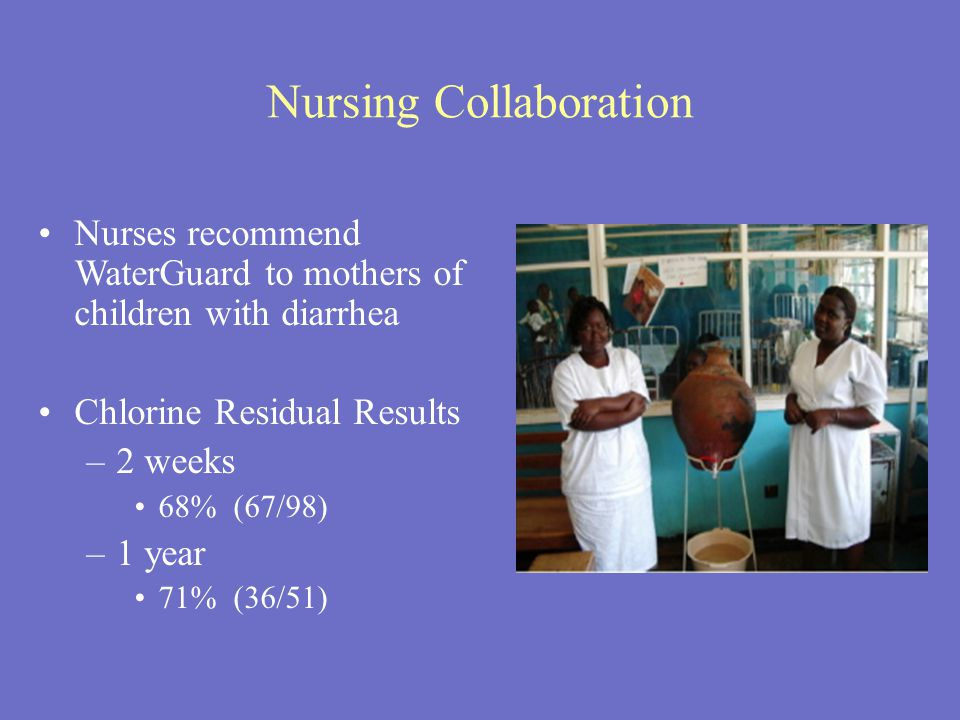 Nursing Collaboration Nurses recommend WaterGuard to mothers of children with diarrhea Chlorine Residual Results –2 weeks 68% (67/98) –1 year 71% (36/51)
