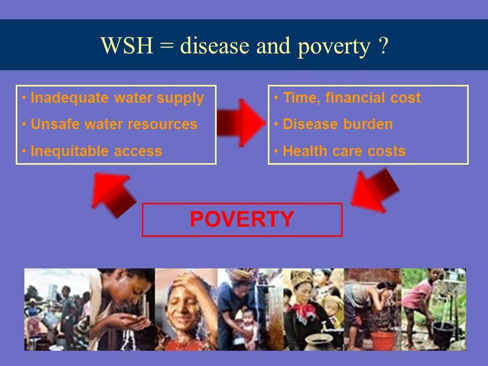 WSH = disease and poverty .