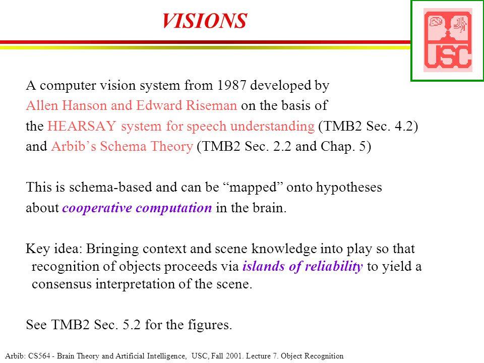 computer vision systems hanson allen