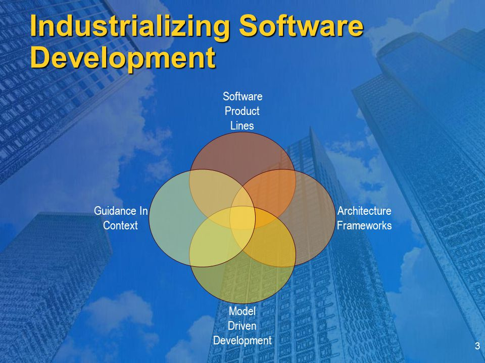 3 Industrializing Software Development Software Product Lines Architecture Frameworks Model Driven Development Guidance In Context