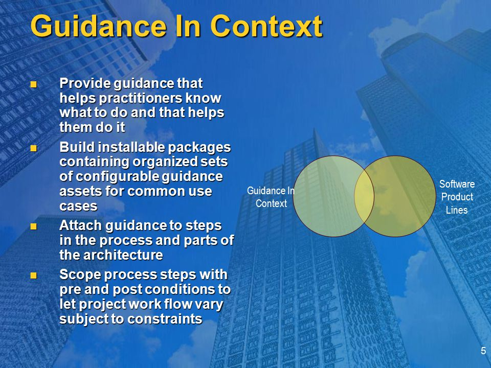 5 Guidance In Context Provide guidance that helps practitioners know what to do and that helps them do it Provide guidance that helps practitioners know what to do and that helps them do it Build installable packages containing organized sets of configurable guidance assets for common use cases Build installable packages containing organized sets of configurable guidance assets for common use cases Attach guidance to steps in the process and parts of the architecture Attach guidance to steps in the process and parts of the architecture Scope process steps with pre and post conditions to let project work flow vary subject to constraints Scope process steps with pre and post conditions to let project work flow vary subject to constraints Guidance In Context Software Product Lines