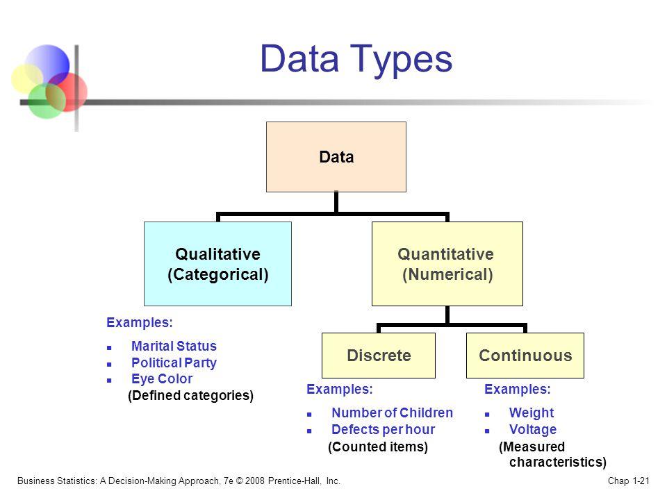 Business Statistics: A Decision-Making Approach, 7e © 2008 Prentice