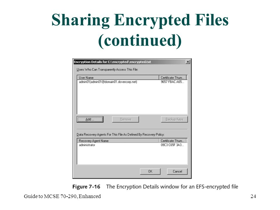 Guide to MCSE , Enhanced24 Sharing Encrypted Files (continued)