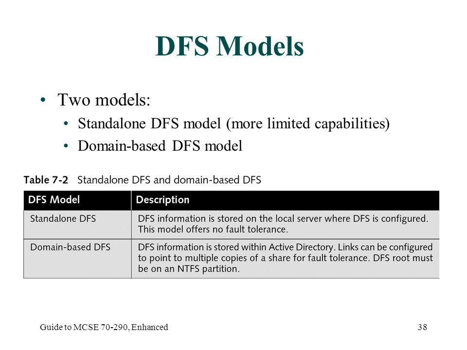 Guide to MCSE , Enhanced38 DFS Models Two models: Standalone DFS model (more limited capabilities) Domain-based DFS model