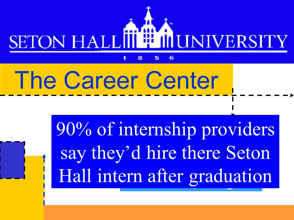 The Career Center Do up to 3 Internships Most internships pay an average of $9 an hour Internships available for credit 90% of internship providers say they'd hire there Seton Hall intern after graduation