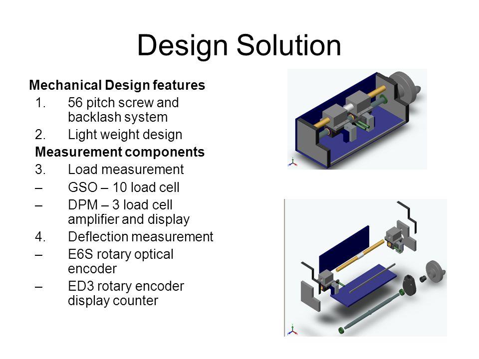 Fiber Stretching Instrument Peggy Brown MAT Design Team