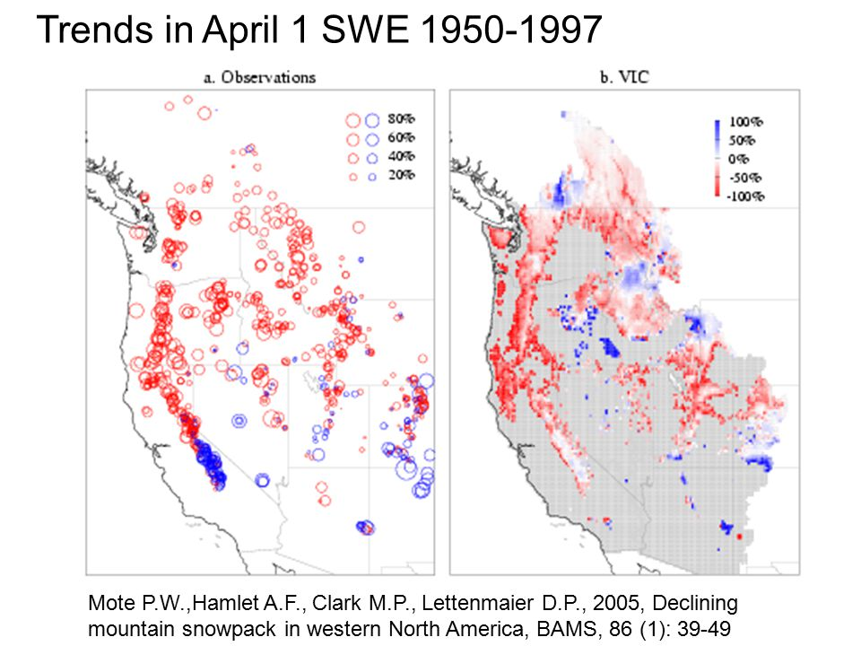 Mote P.W.,Hamlet A.F., Clark M.P., Lettenmaier D.P., 2005, Declining mountain snowpack in western North America, BAMS, 86 (1): Trends in April 1 SWE