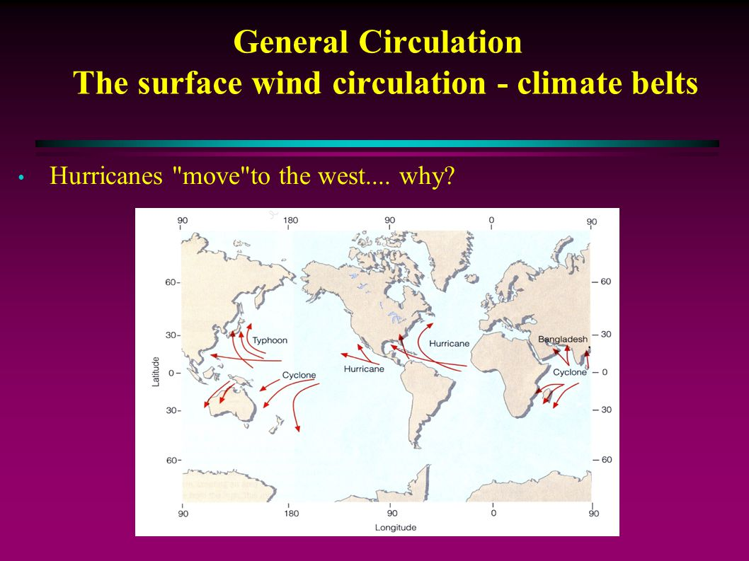 General Circulation The surface wind circulation - climate belts Hurricanes move to the west....