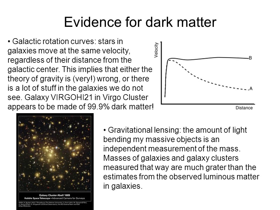 Evidence for dark matter Galactic rotation curves: stars in galaxies move at the same velocity, regardless of their distance from the galactic center.
