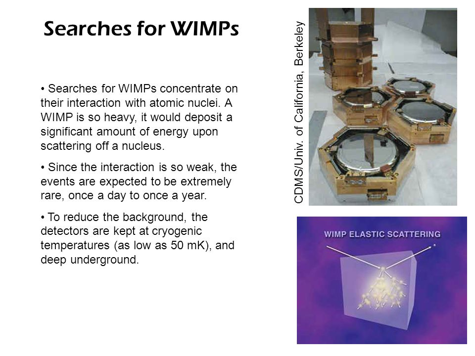 Searches for WIMPs Searches for WIMPs concentrate on their interaction with atomic nuclei.