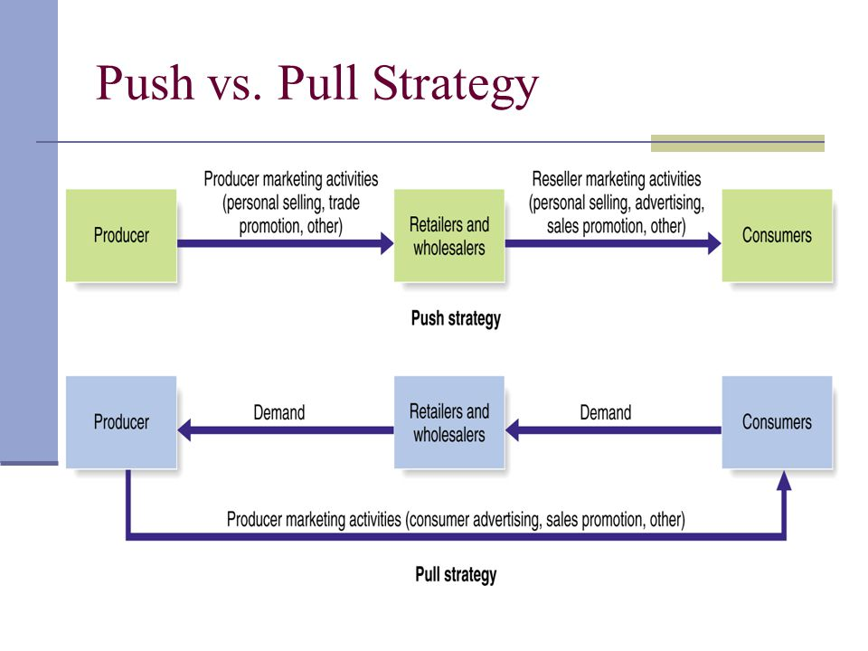 Push vs. Pull Strategy