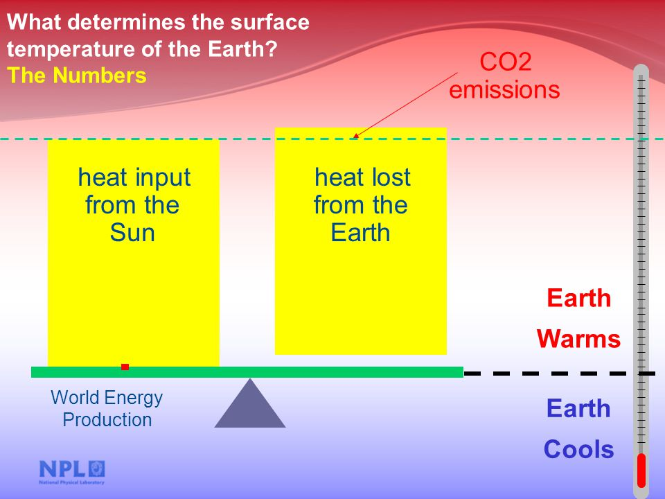 What determines the surface temperature of the Earth The Energy Balance of the Earth