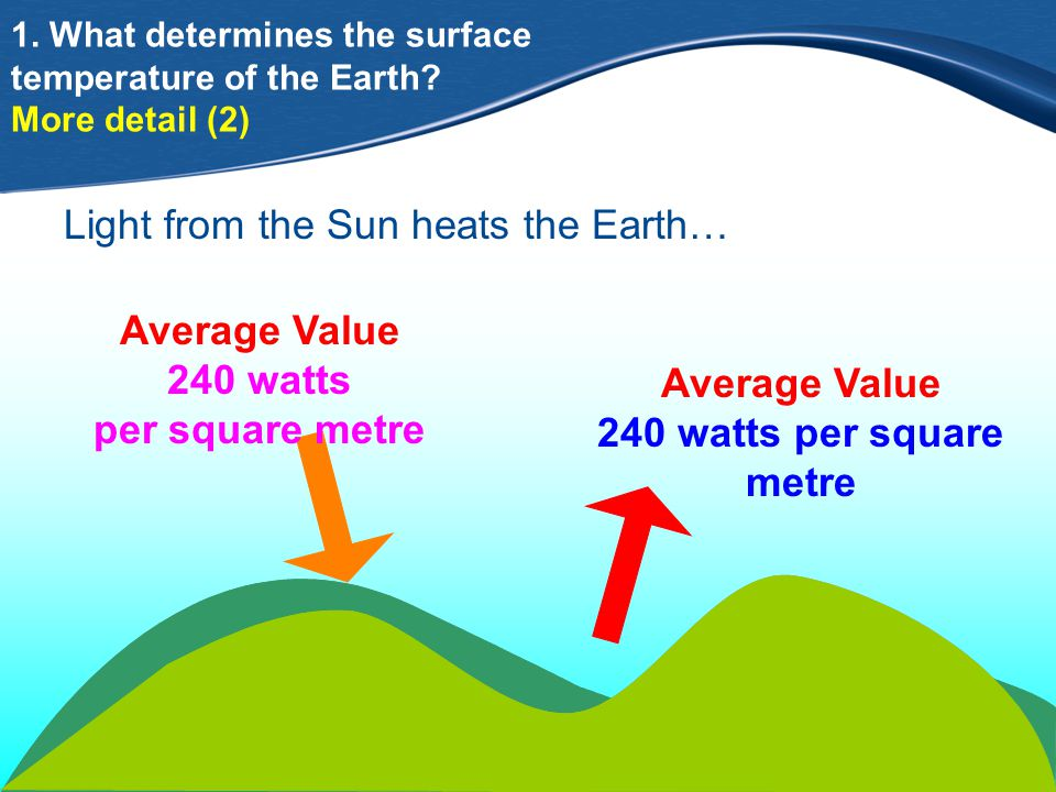 1. What determines the surface temperature of the Earth.