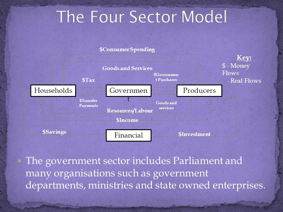The government sector includes Parliament and many organisations such as government departments, ministries and state owned enterprises.