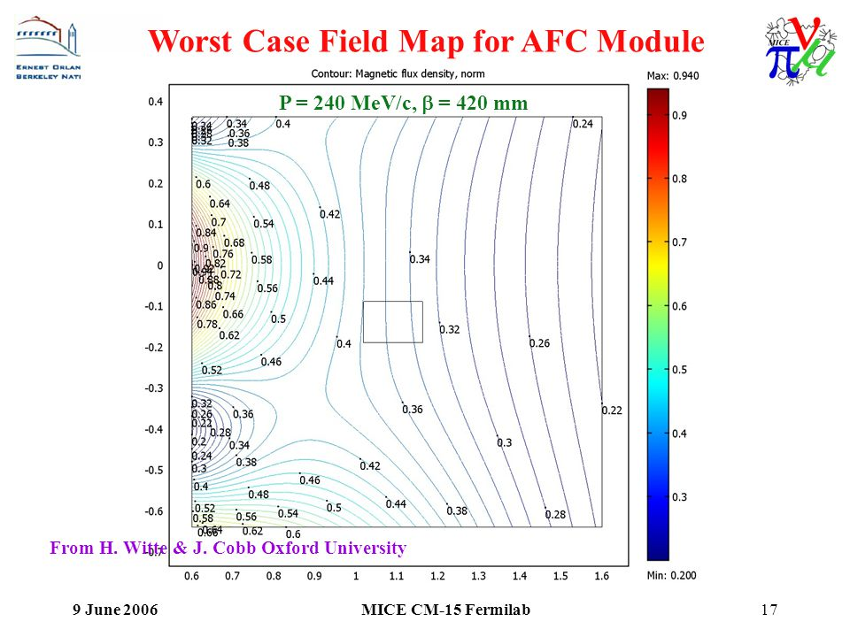 9 June 2006MICE CM-15 Fermilab17 Worst Case Field Map for AFC Module From H.