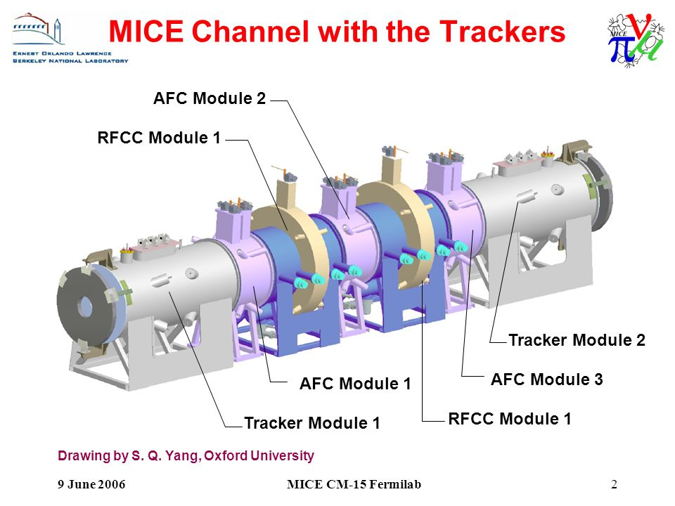 9 June 2006MICE CM-15 Fermilab2 MICE Channel with the Trackers Drawing by S.
