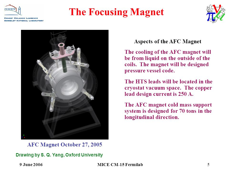 9 June 2006MICE CM-15 Fermilab5 The Focusing Magnet AFC Magnet October 27, 2005 Aspects of the AFC Magnet The cooling of the AFC magnet will be from liquid on the outside of the coils.