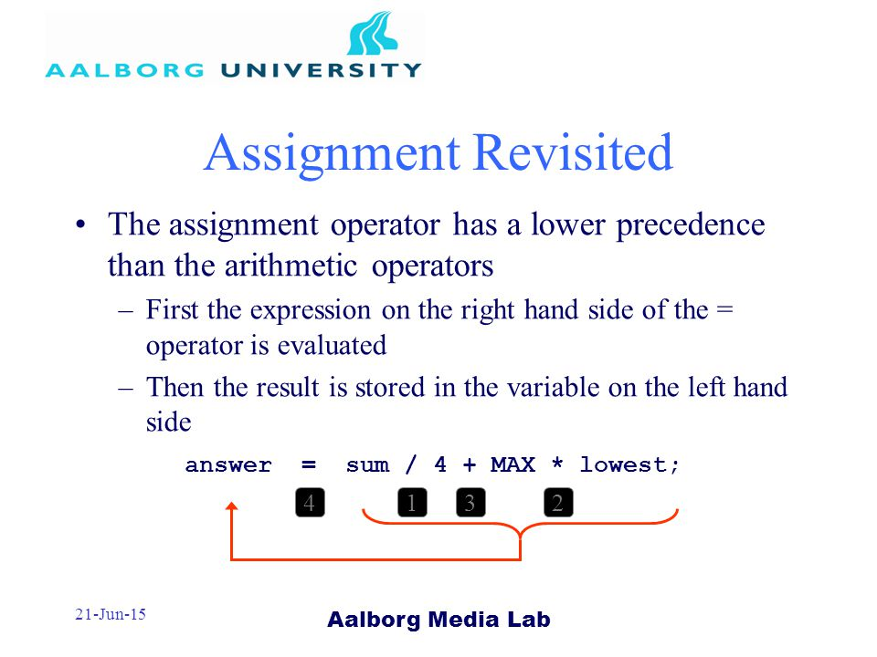 Aalborg Media Lab 21-Jun-15 Assignment Revisited The assignment operator has a lower precedence than the arithmetic operators –First the expression on the right hand side of the = operator is evaluated –Then the result is stored in the variable on the left hand side answer = sum / 4 + MAX * lowest; 1432