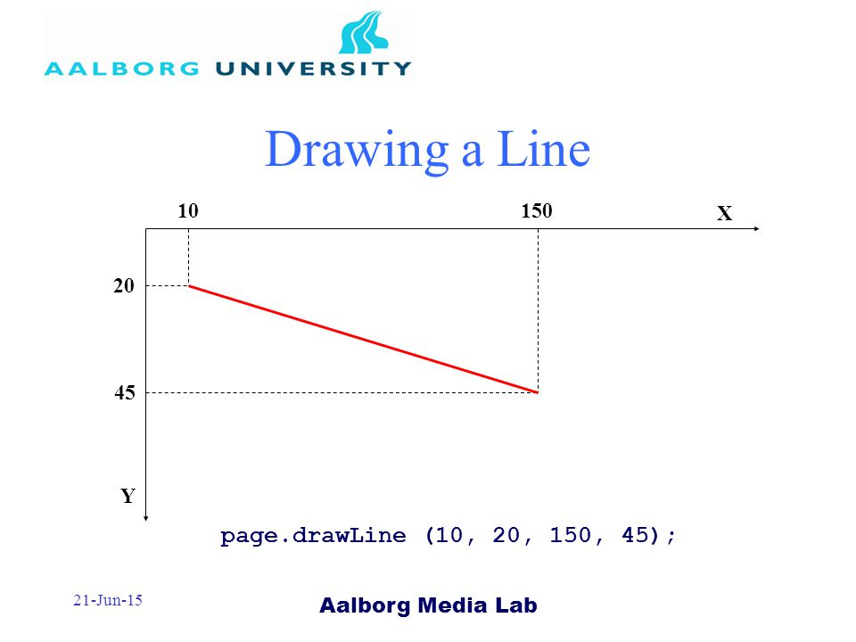 Aalborg Media Lab 21-Jun-15 Drawing a Line X Y page.drawLine (10, 20, 150, 45);