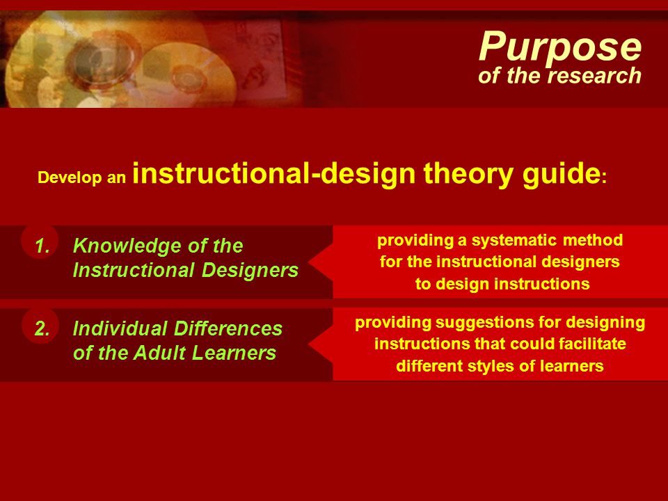 An Instructional Design Theory Guide For Producing Effective Self