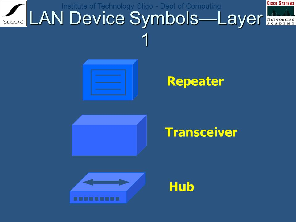 Institute of Technology Sligo - Dept of Computing LAN Maps & Symbols ...