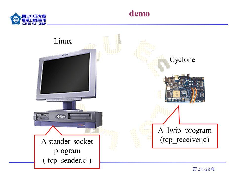第 1 /28 頁 Implementation LAN91c111-NE driver on Altera