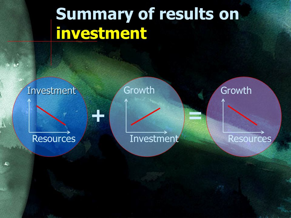 Summary of results on investment Growth Investment Growth Resources Investment + =