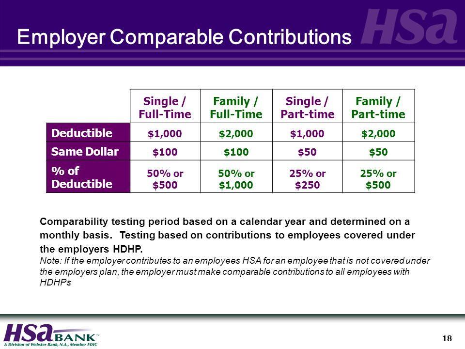 18 Employer Comparable Contributions Comparability testing period based on a calendar year and determined on a monthly basis.