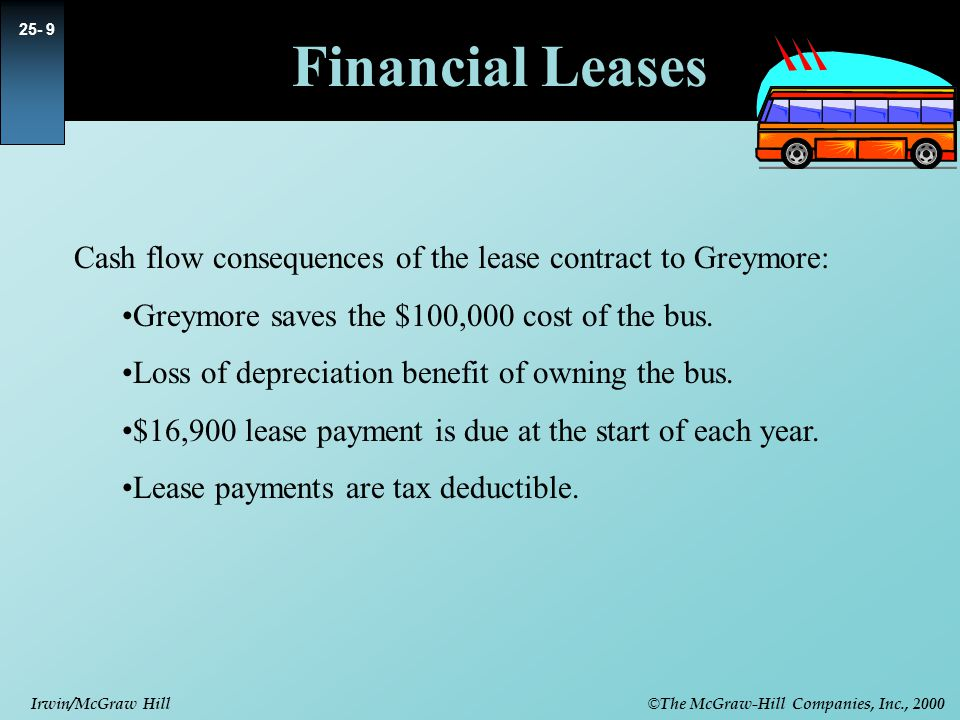 © The McGraw-Hill Companies, Inc., 2000 Irwin/McGraw Hill Financial Leases Cash flow consequences of the lease contract to Greymore: Greymore saves the $100,000 cost of the bus.