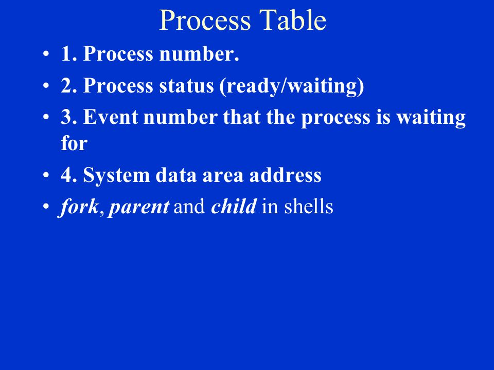Process Table 1. Process number. 2. Process status (ready/waiting) 3.