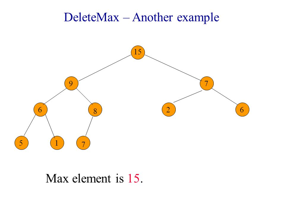 DeleteMax – Another example Max element is