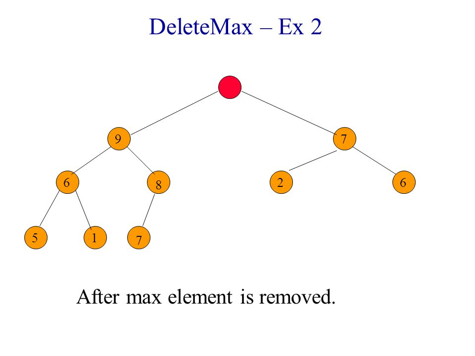 DeleteMax – Ex 2 After max element is removed