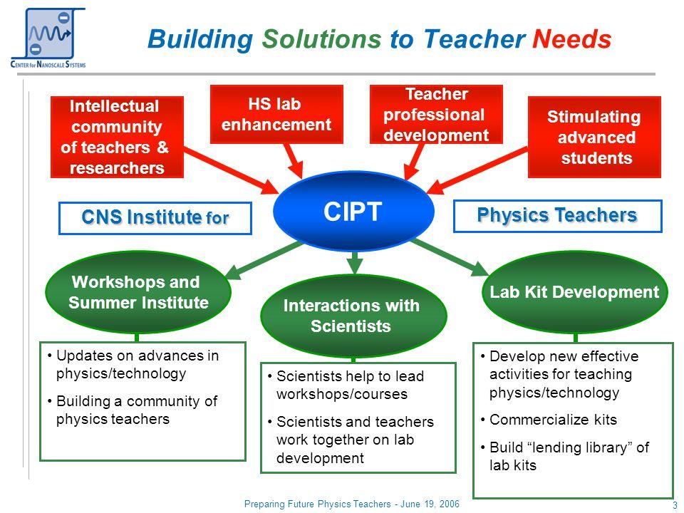 Preparing Future Physics Teachers - June 19, Center for