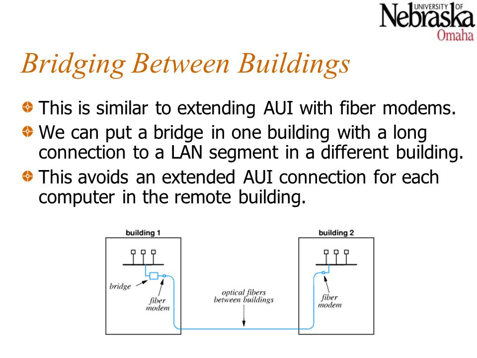 Bridging Between Buildings This is similar to extending AUI with fiber modems.