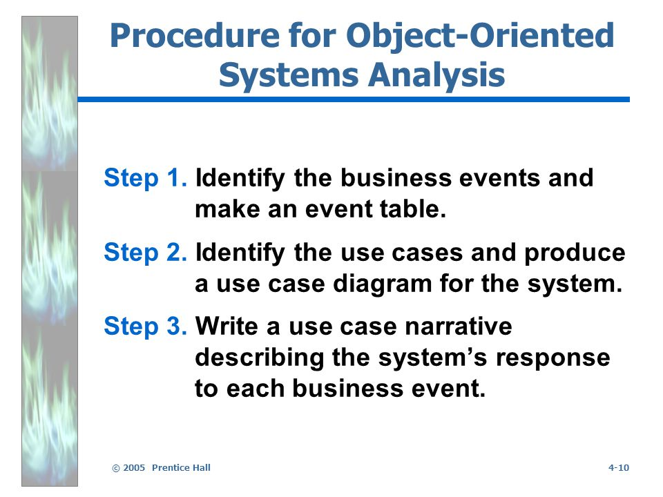 © 2005 Prentice Hall4-10 Procedure for Object-Oriented Systems Analysis Step 1.