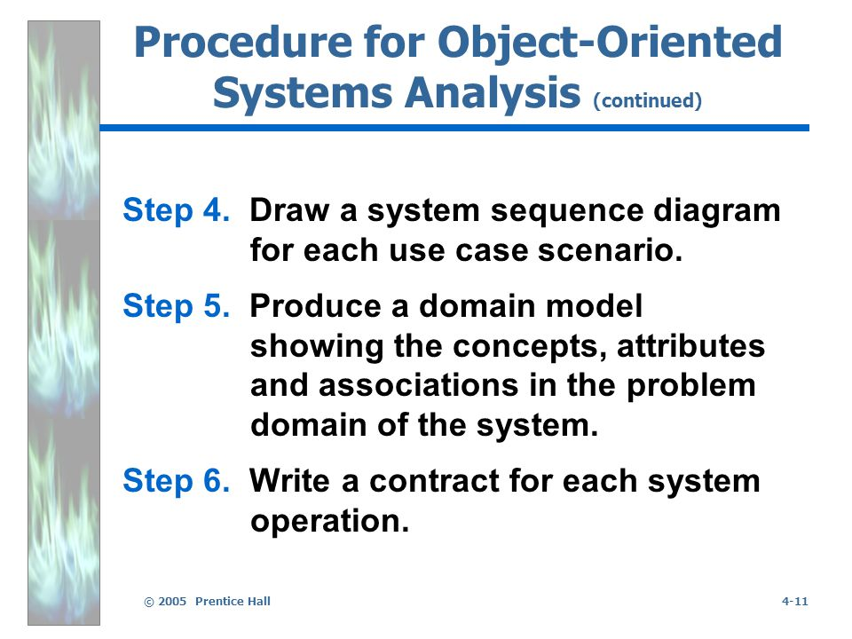 © 2005 Prentice Hall4-11 Procedure for Object-Oriented Systems Analysis (continued) Step 4.