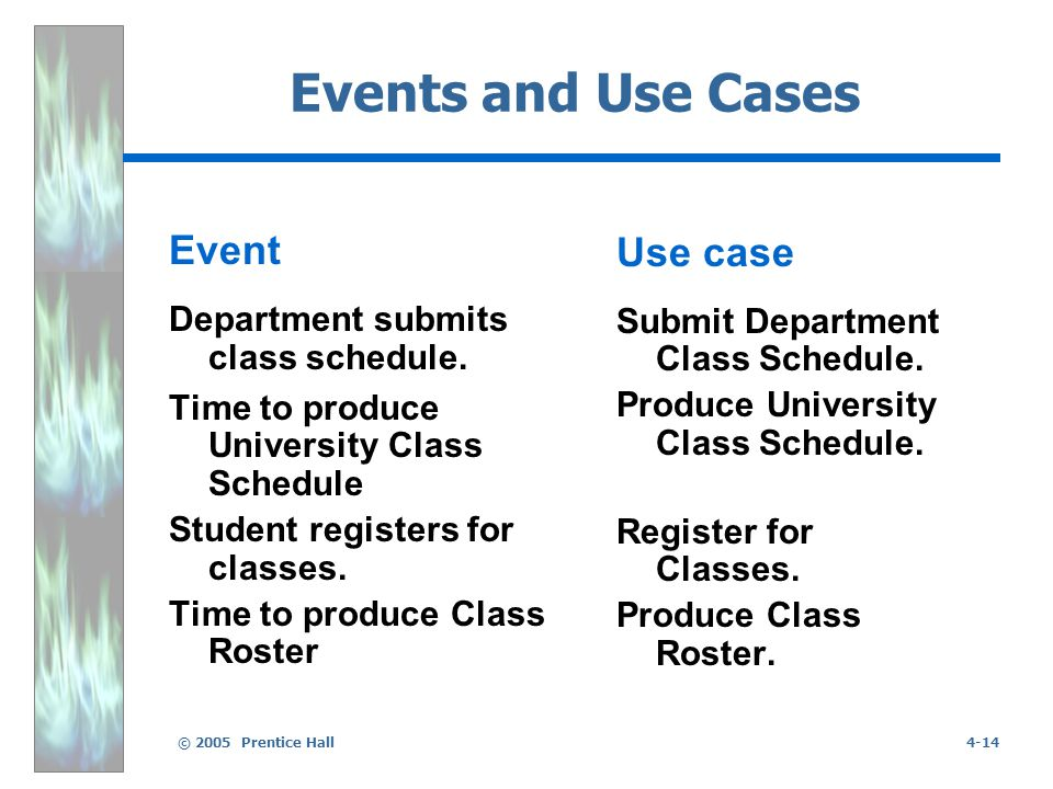 © 2005 Prentice Hall4-14 Events and Use Cases Event Department submits class schedule.
