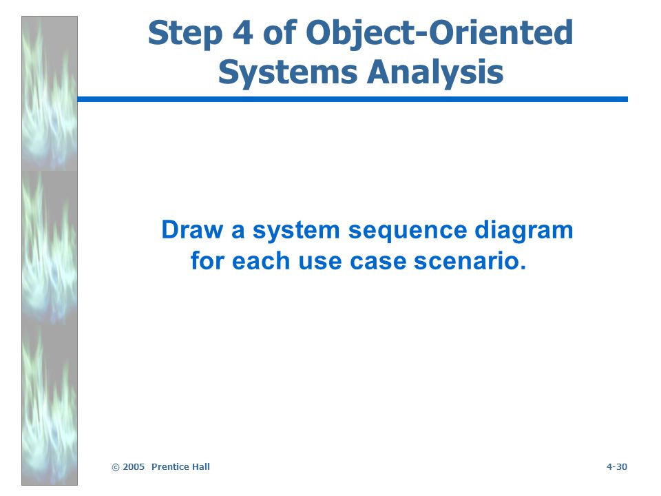 © 2005 Prentice Hall4-30 Step 4 of Object-Oriented Systems Analysis Draw a system sequence diagram for each use case scenario.
