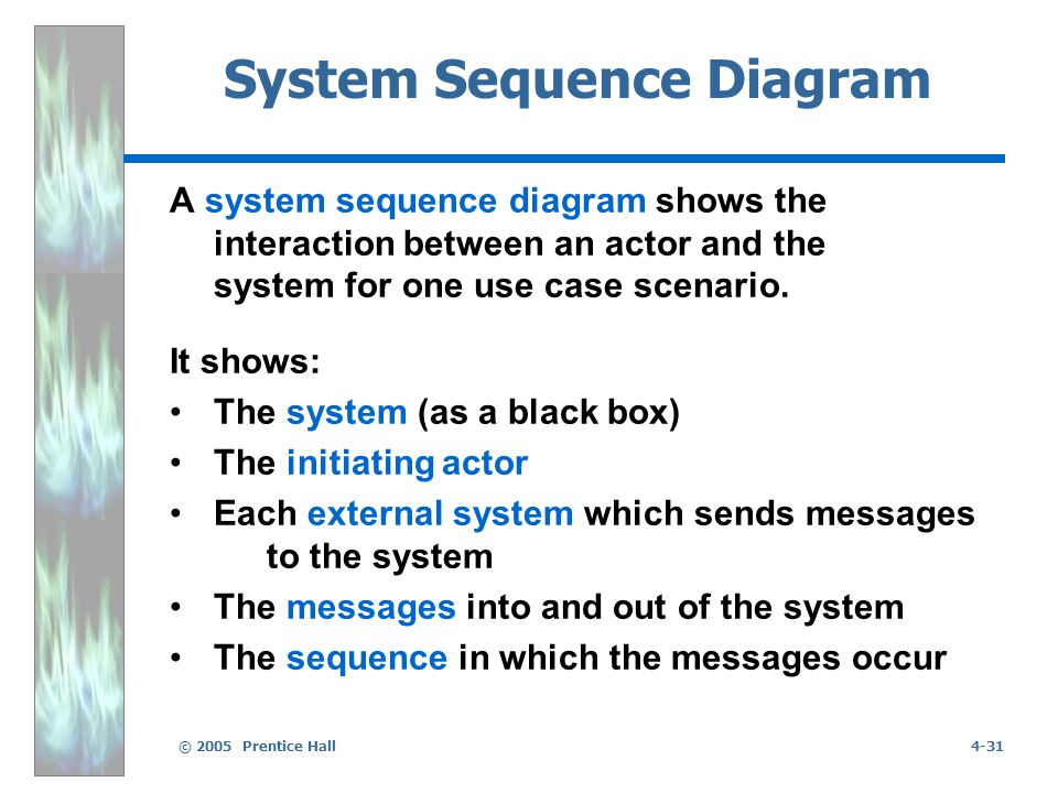 © 2005 Prentice Hall4-31 System Sequence Diagram A system sequence diagram shows the interaction between an actor and the system for one use case scenario.