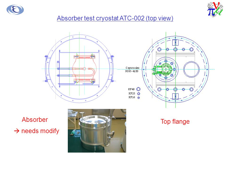 Absorber test cryostat ATC-002 (top view) Top flange Absorber  needs modify
