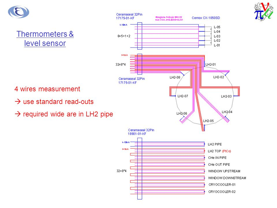 Thermometers & level sensor 4 wires measurement  use standard read-outs  required wide are in LH2 pipe