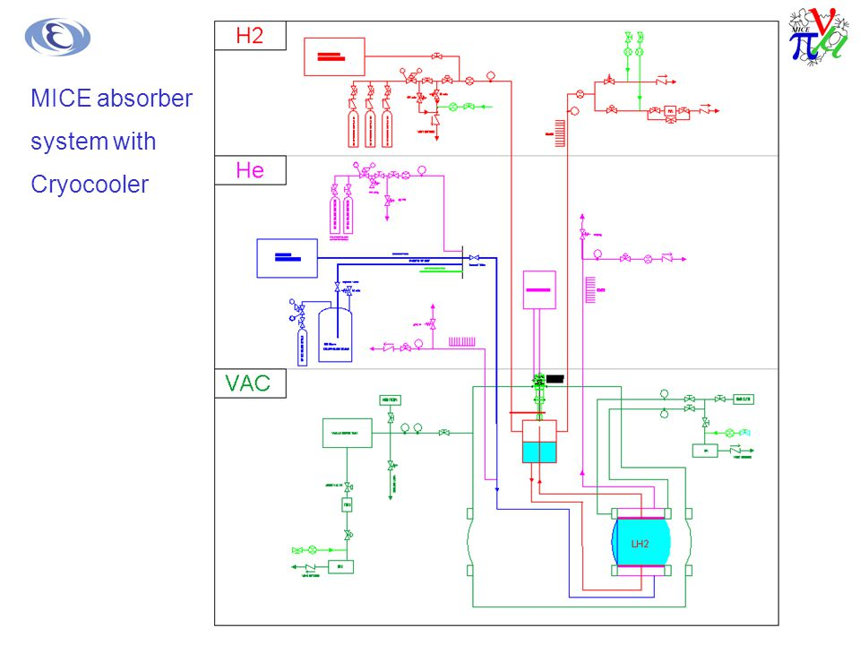 MICE absorber system with Cryocooler