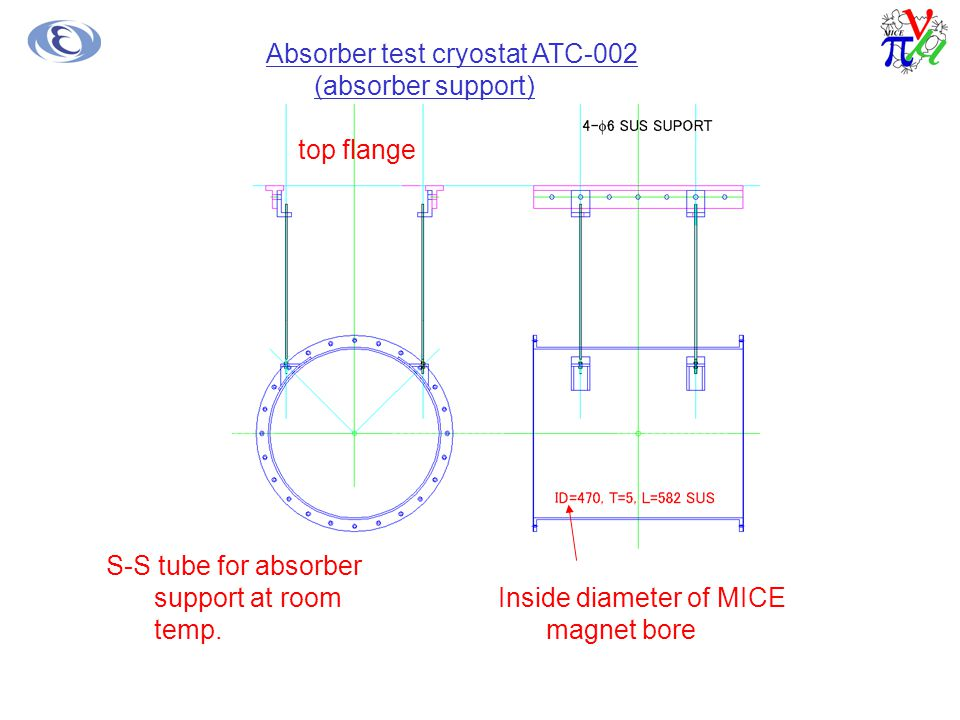Absorber test cryostat ATC-002 (absorber support) Inside diameter of MICE magnet bore S-S tube for absorber support at room temp.