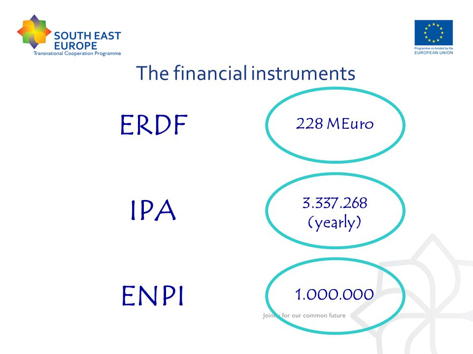 The financial instruments (yearly) IPA 228 MEuro ERDF ENPI