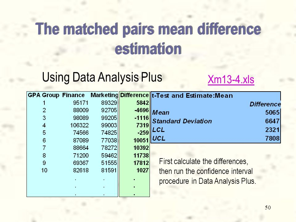 49 The matched pairs mean difference estimation