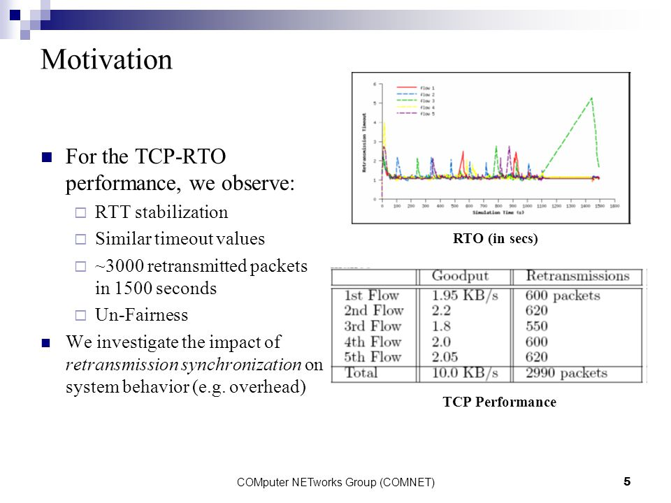WB-RTO: A Window-Based Retransmission Timeout Ioannis Psaras