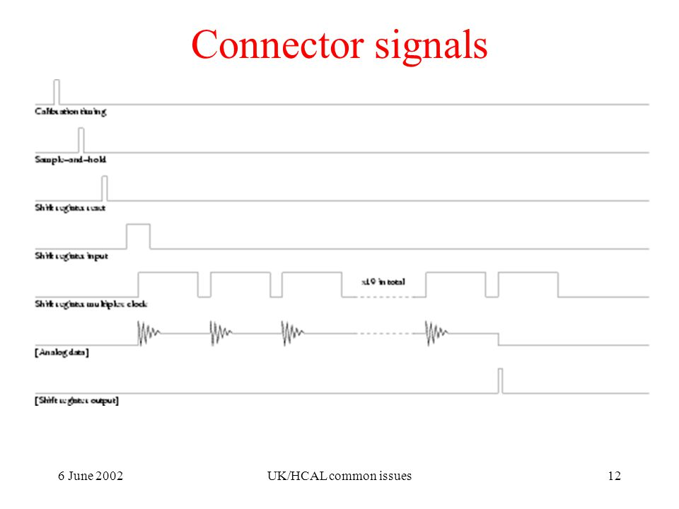 6 June 2002UK/HCAL common issues12 Connector signals