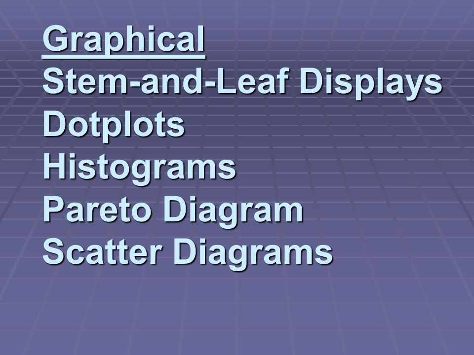 Graphical Stem-and-Leaf Displays Dotplots Histograms Pareto Diagram Scatter Diagrams