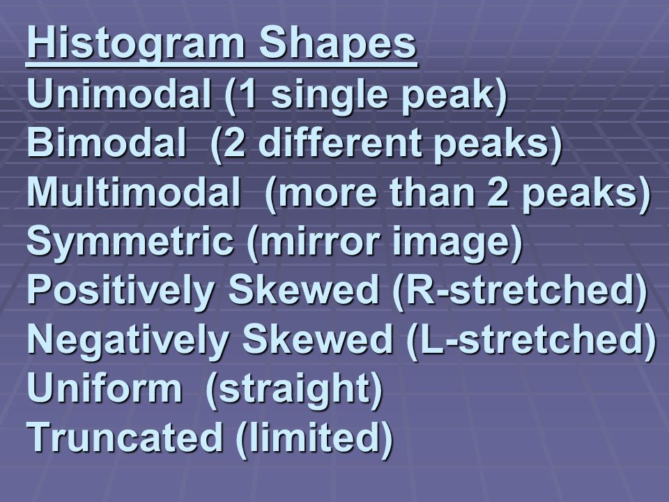 Histogram Shapes Unimodal (1 single peak) Bimodal (2 different peaks) Multimodal (more than 2 peaks) Symmetric (mirror image) Positively Skewed (R-stretched) Negatively Skewed (L-stretched) Uniform (straight) Truncated (limited)