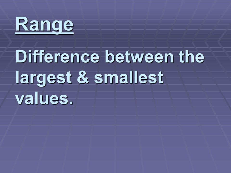 Range Difference between the largest & smallest values.